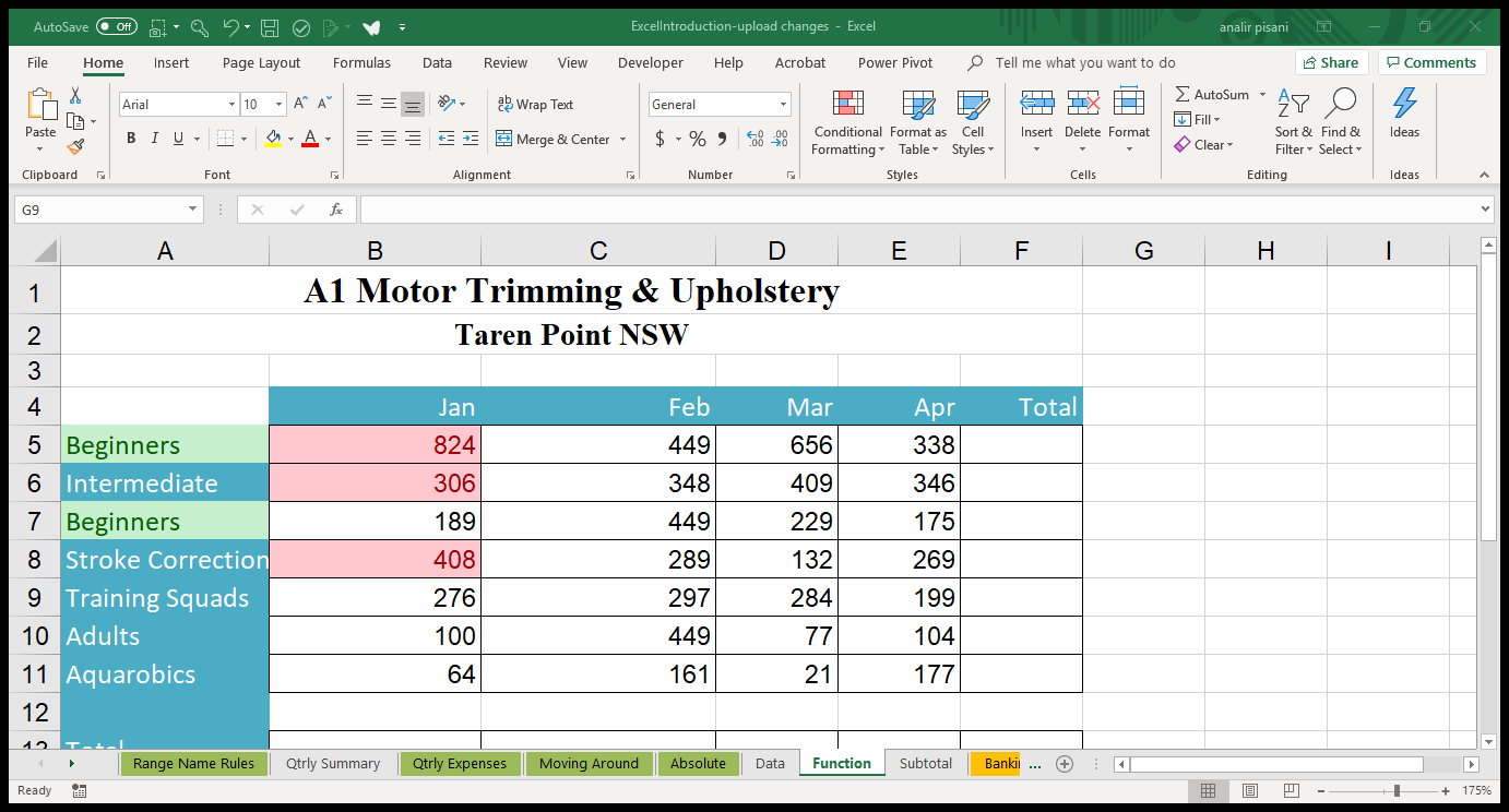 format duplicate values results