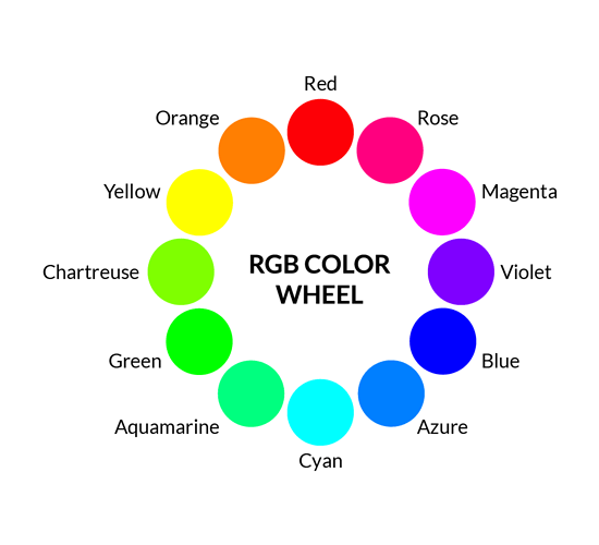 RGB Colour Wheel